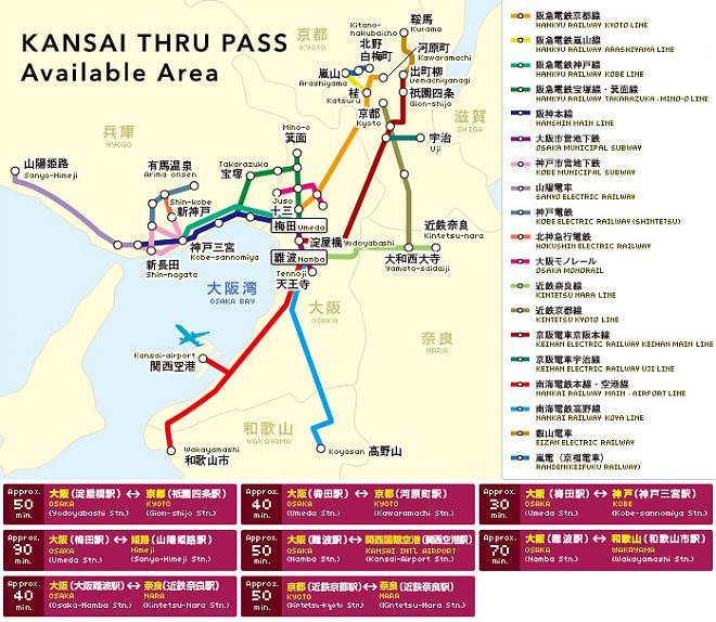 關西周遊卡(KANSAI THRU PASS )2日、3日